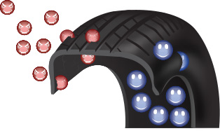 Air Molecules in Tire